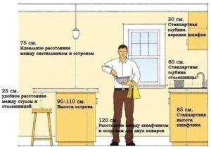 планировка кухни алматы астана