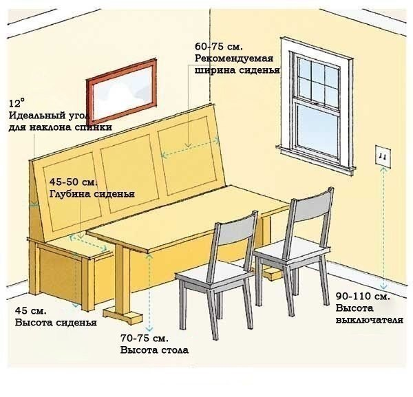 планировка кухни недорого схема